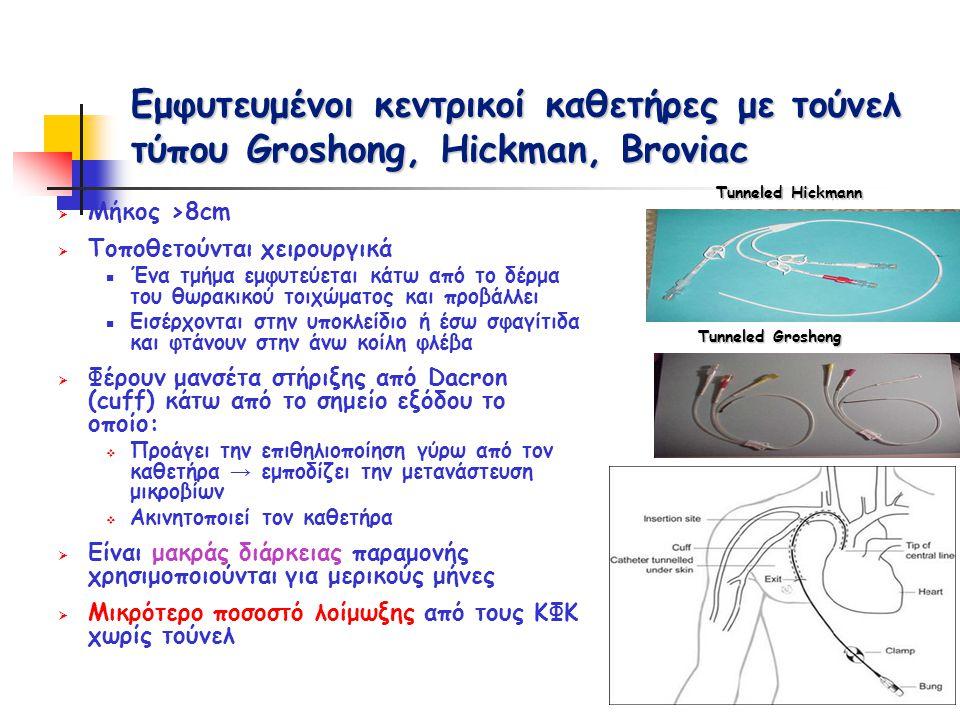 Εμφυτευμένοι κεντρικοί καθετήρες με τούνελ τύπου Groshong, Hickman, Broviac