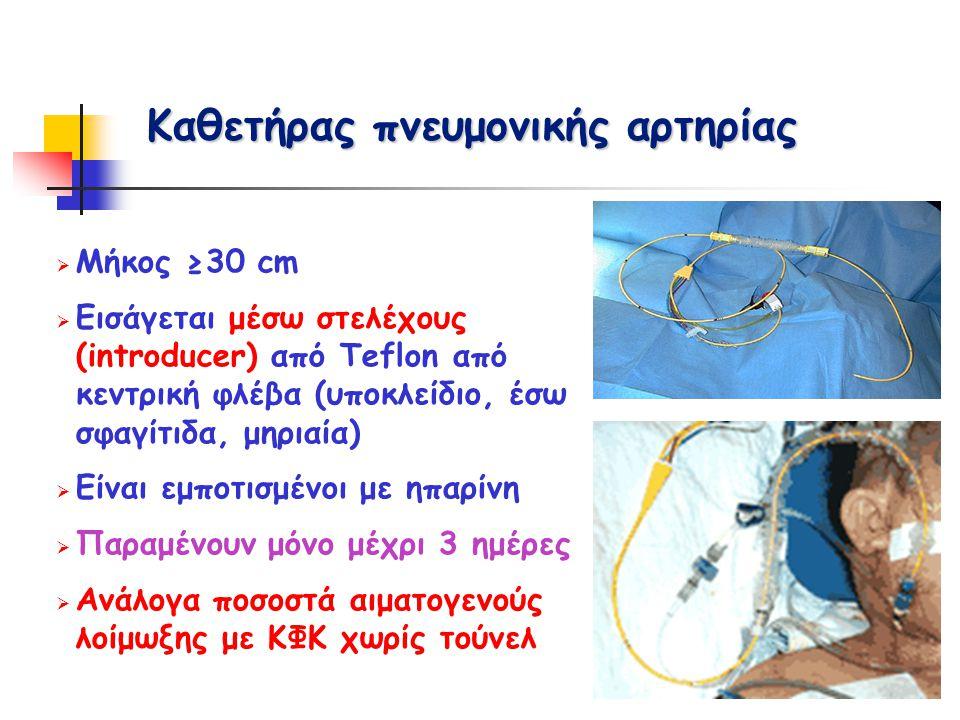 Καθετήρας πνευμονικής αρτηρίας