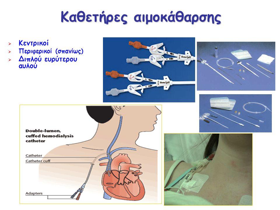 Καθετήρες αιμοκάθαρσης