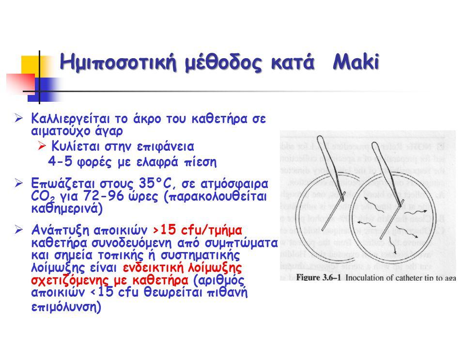 Ημιποσοτική μέθοδος κατά Maki