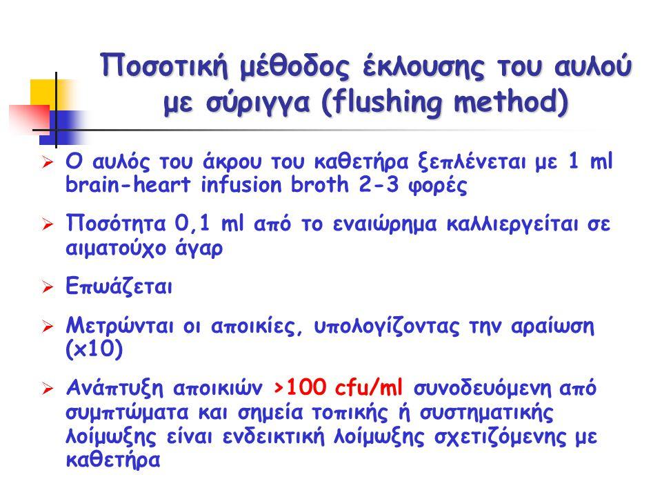 Ποσοτική μέθοδος έκλουσης του αυλού με σύριγγα (flushing method)