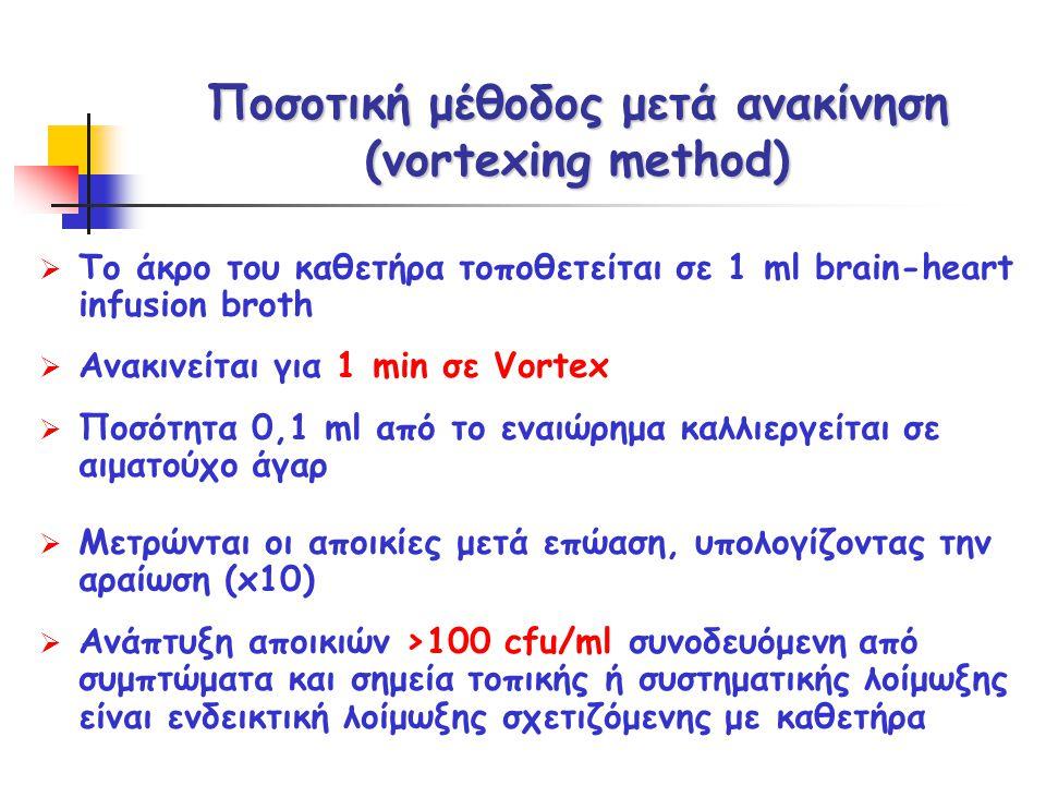 Ποσοτική μέθοδος μετά ανακίνηση (vortexing method)