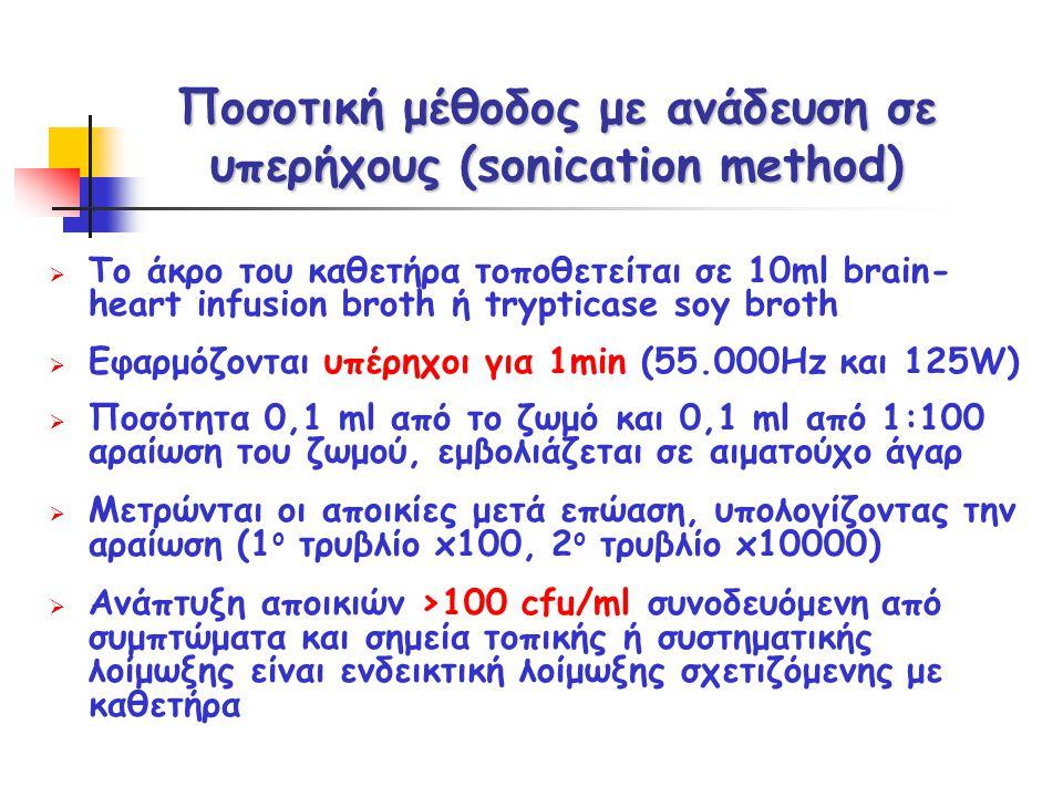 Ποσοτική μέθοδος με ανάδευση σε υπερήχους (sonication method)
