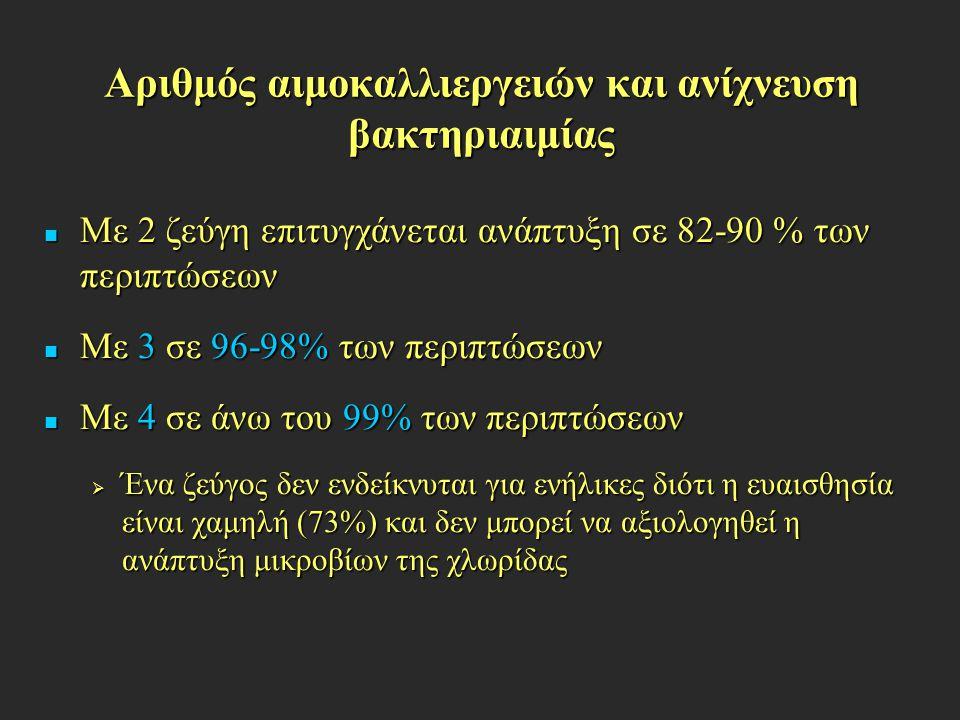 Αριθμός αιμοκαλλιεργειών και ανίχνευση βακτηριαιμίας