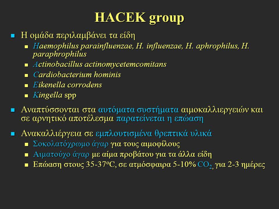 HACEK group Η ομάδα περιλαμβάνει τα είδη