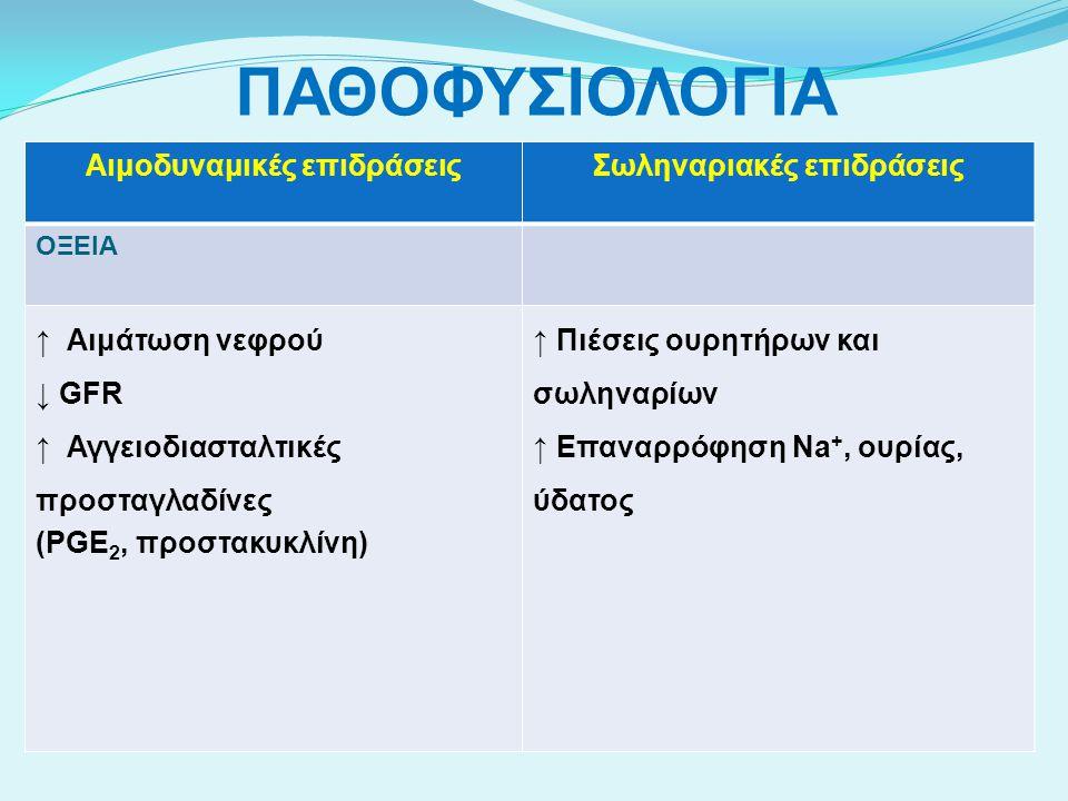 Αιμοδυναμικές επιδράσεις Σωληναριακές επιδράσεις