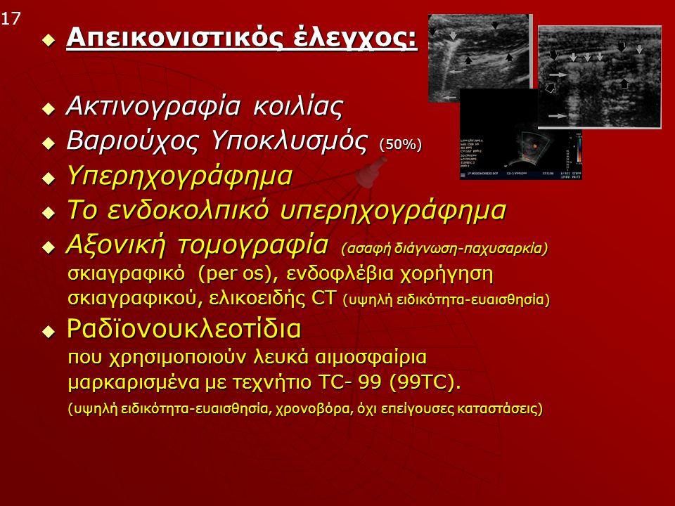 Απεικονιστικός έλεγχος: Ακτινογραφία κοιλίας