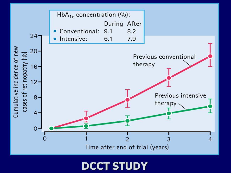 DCCT STUDY