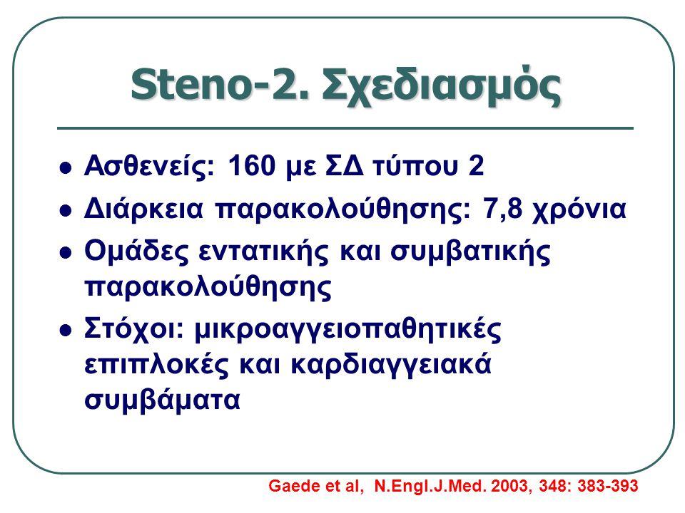 Steno-2. Σχεδιασμός Ασθενείς: 160 με ΣΔ τύπου 2