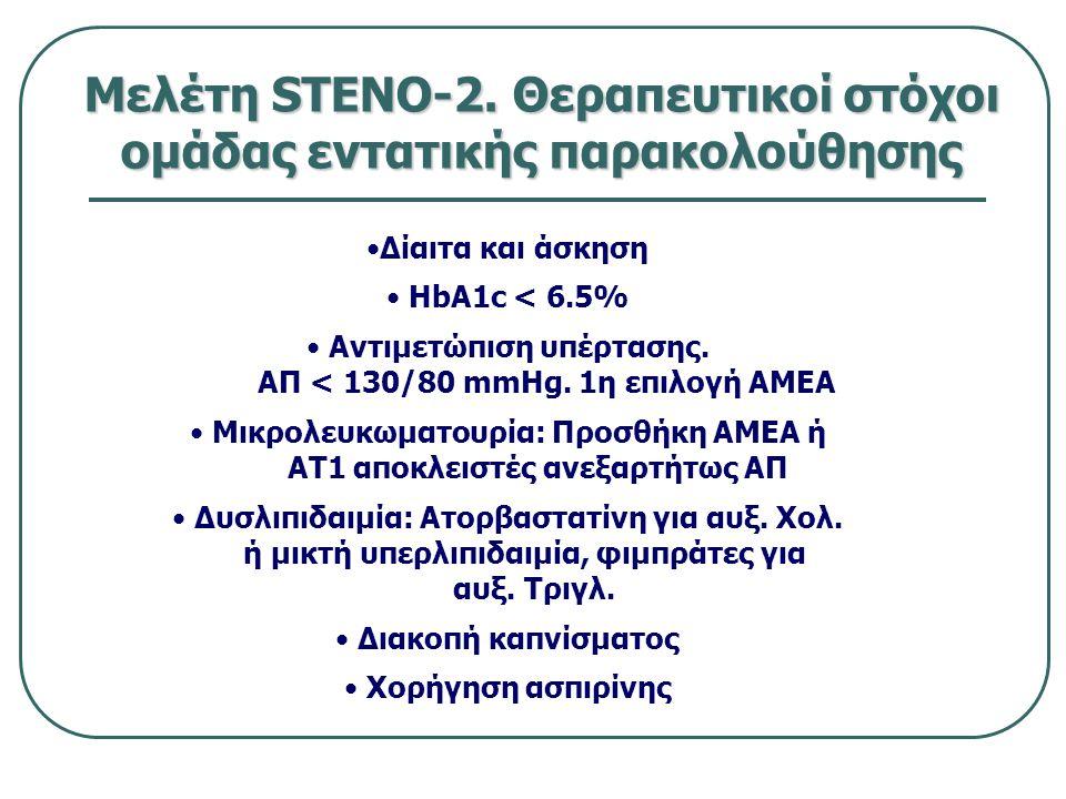 Μελέτη STENO-2. Θεραπευτικοί στόχοι ομάδας εντατικής παρακολούθησης