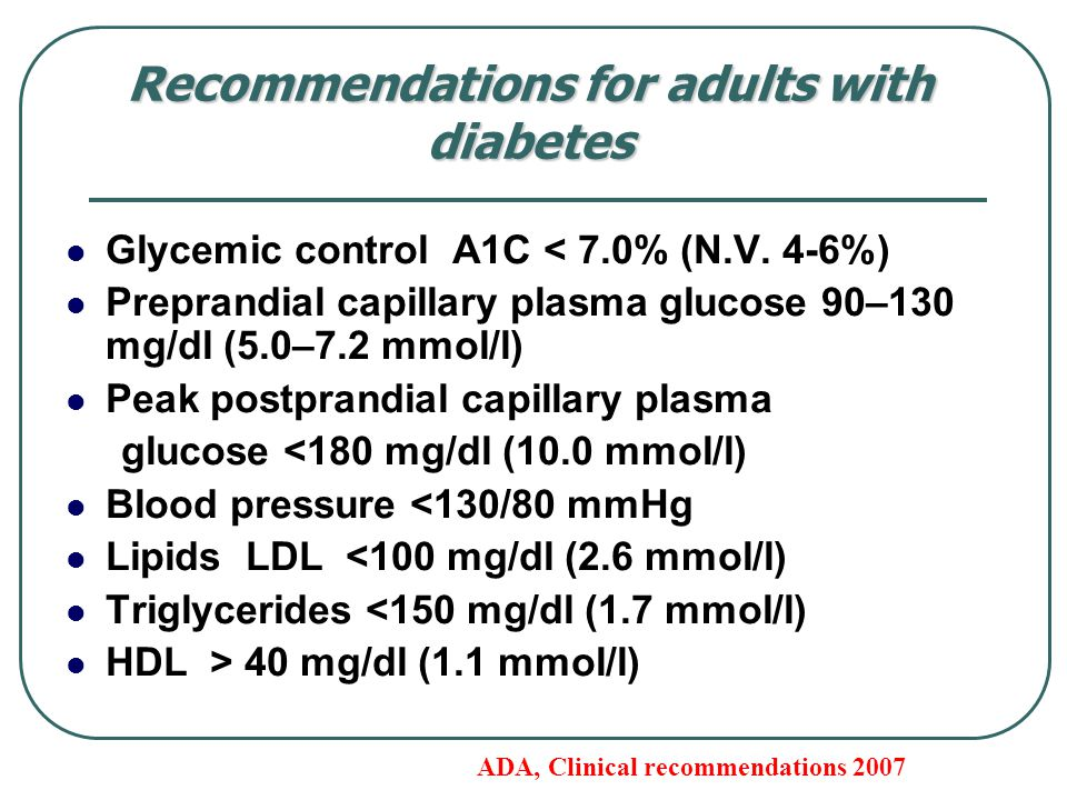 Recommendations for adults with diabetes