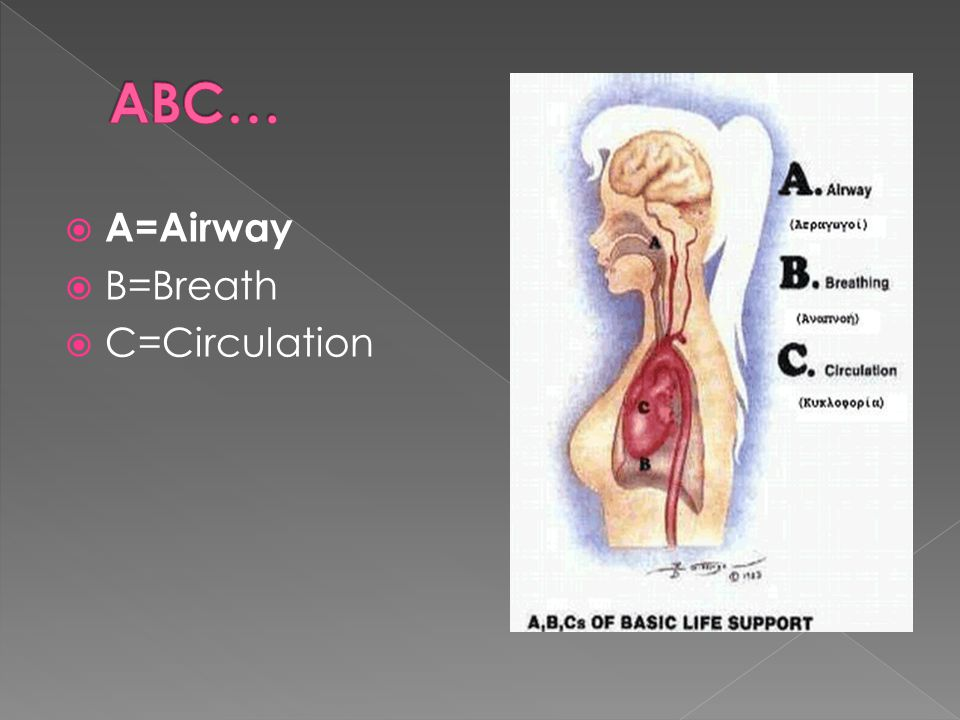 ABC… A=Airway B=Breath C=Circulation