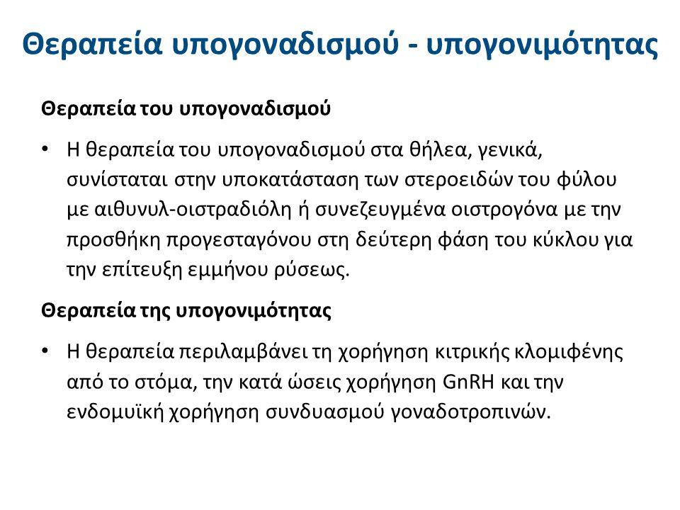 Θεραπεία με γοναδοτροπίνες 1/3