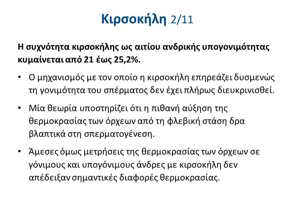 Κιρσοκήλη 3/11