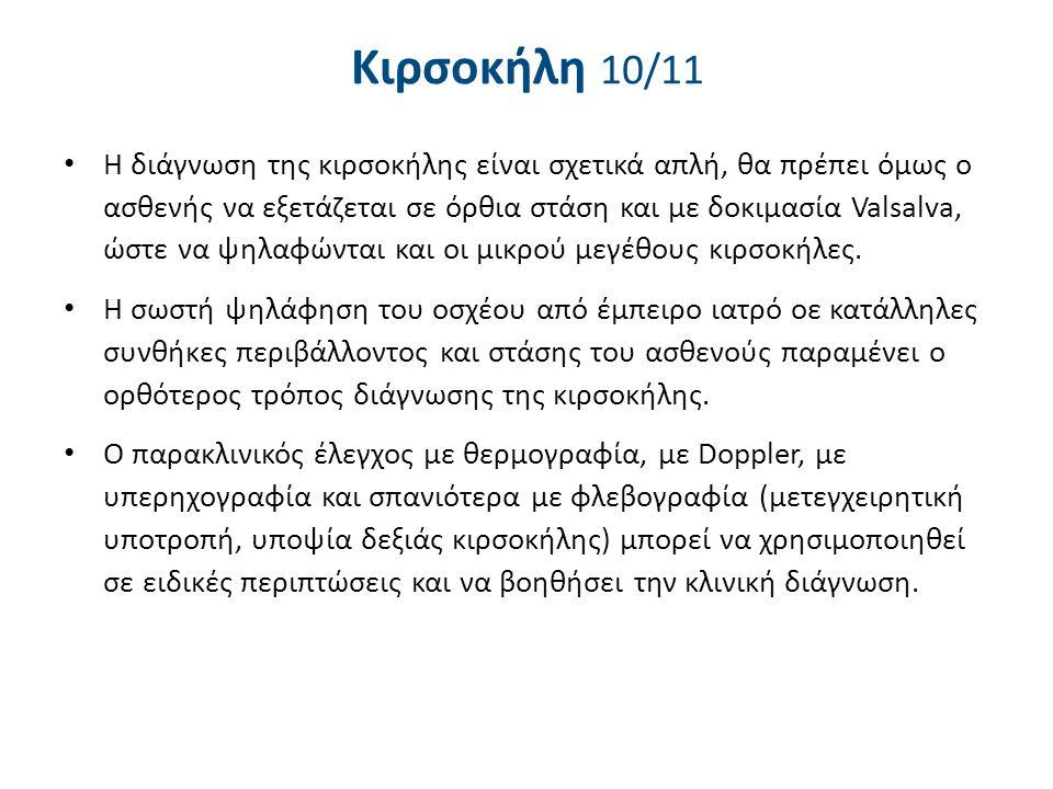 Κιρσοκήλη 11/11 Λοίμωξη και κιρσοκήλη