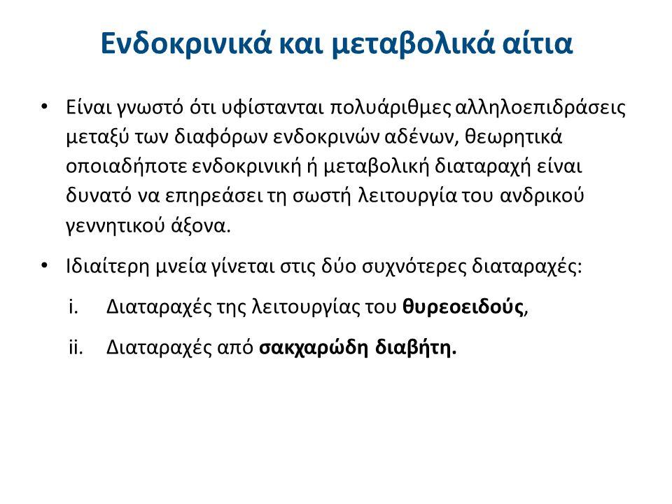 Διαταραχές της λειτουργίας του θυρεοειδούς 1/6