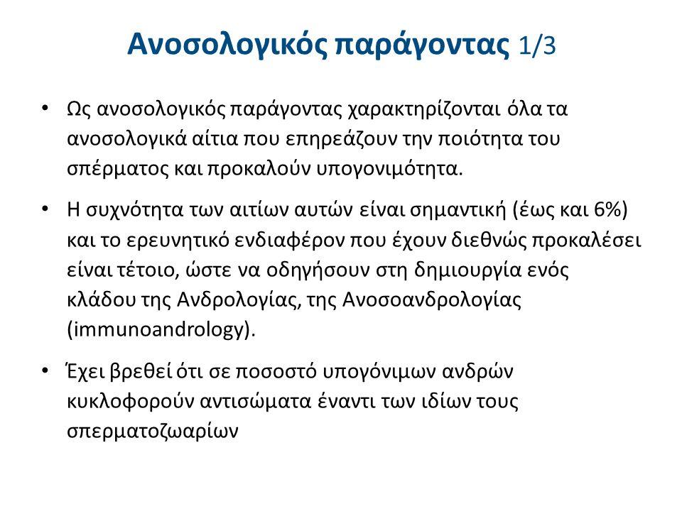 Ανοσολογικός παράγοντας 2/3