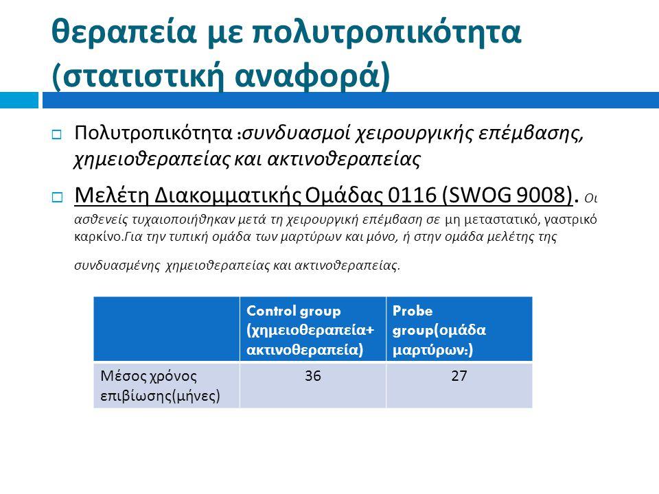 θεραπεία με πολυτροπικότητα (στατιστική αναφορά)