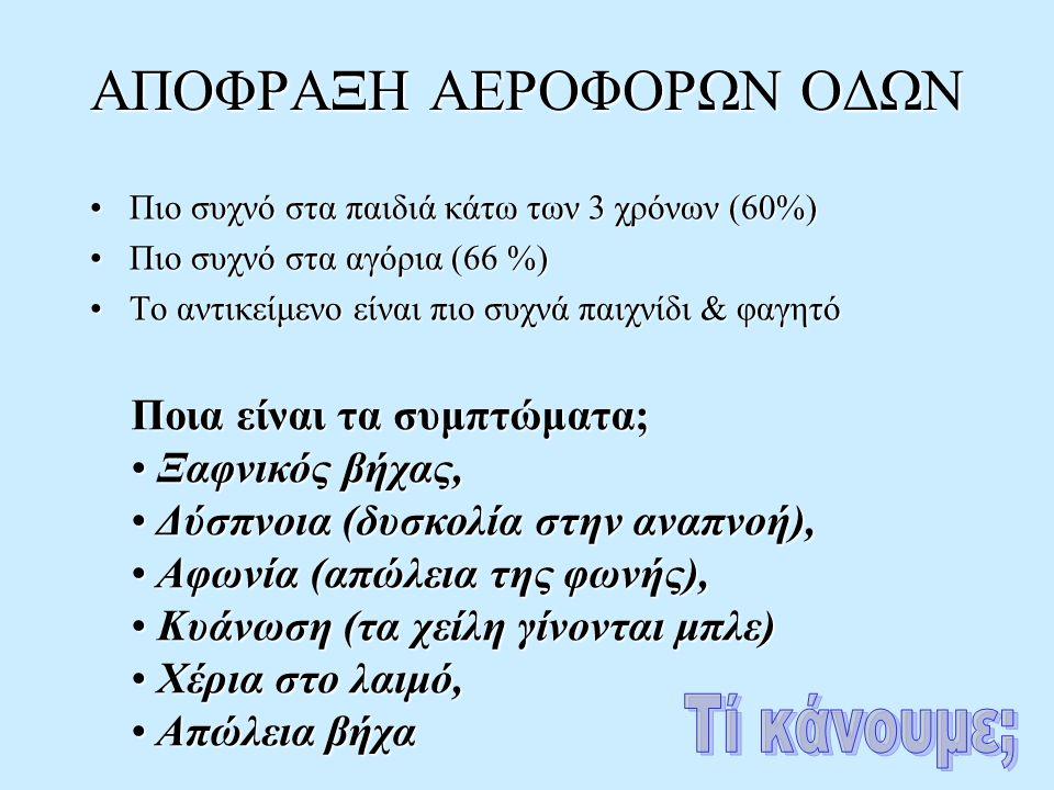 ΑΠΟΦΡΑΞΗ ΑΕΡΟΦΟΡΩΝ ΟΔΩΝ