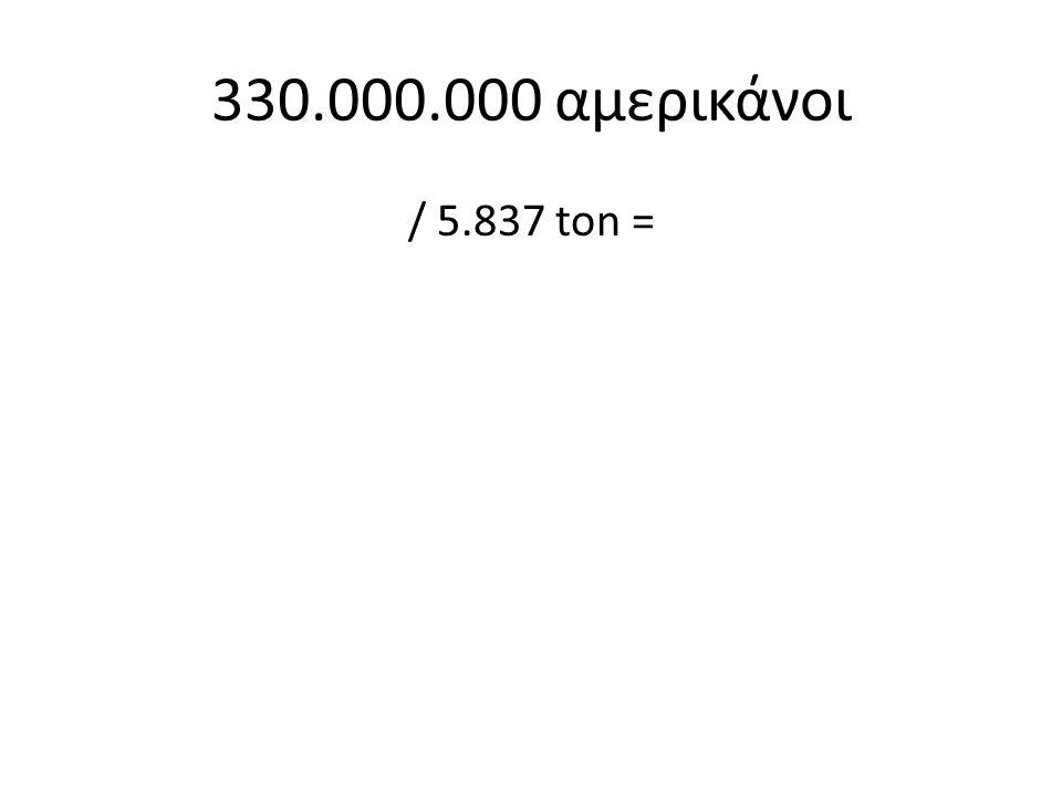 330.000.000 αμερικάνοι / 5.837 ton =
