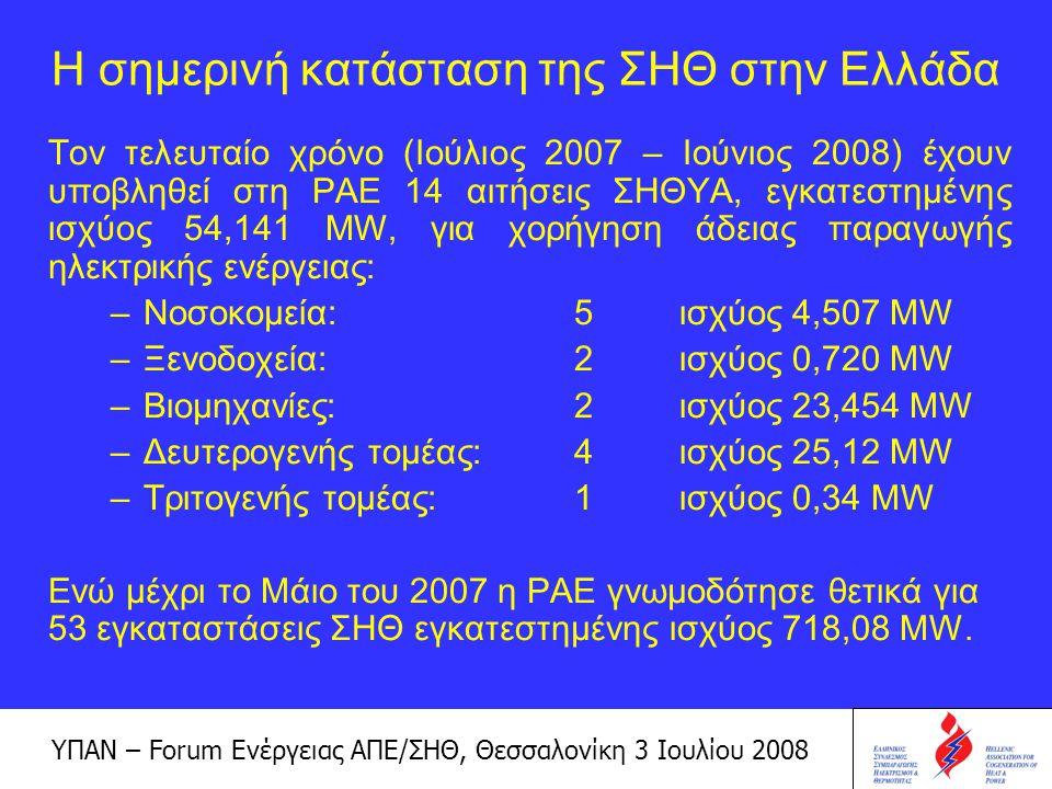Η σημερινή κατάσταση της ΣΗΘ στην Ελλάδα