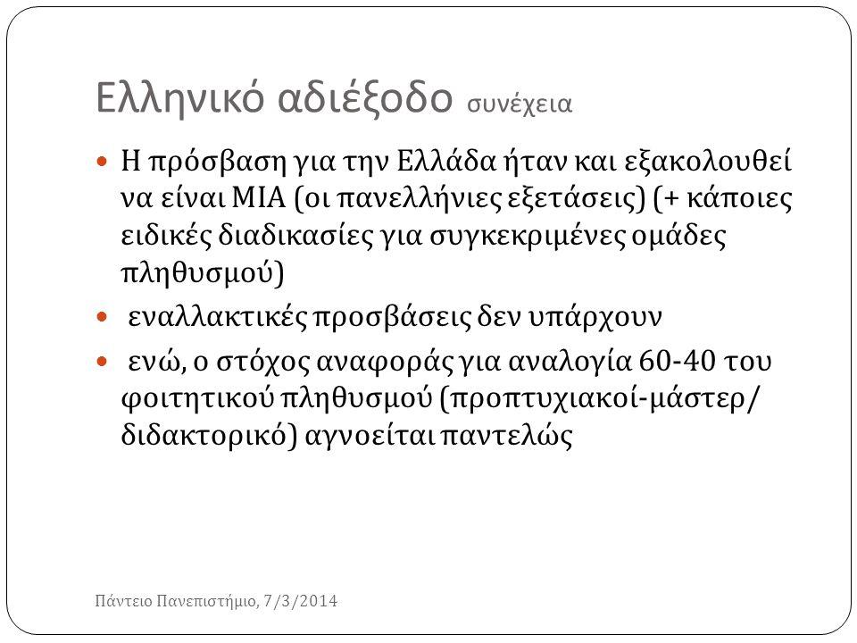 Ελληνικό αδιέξοδο συνέχεια