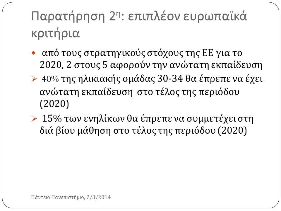 Παρατήρηση 2η: επιπλέον ευρωπαϊκά κριτήρια