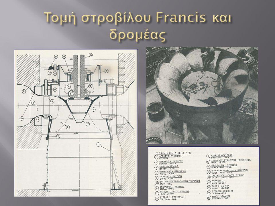 Τομή στροβίλου Francis και δρομέας