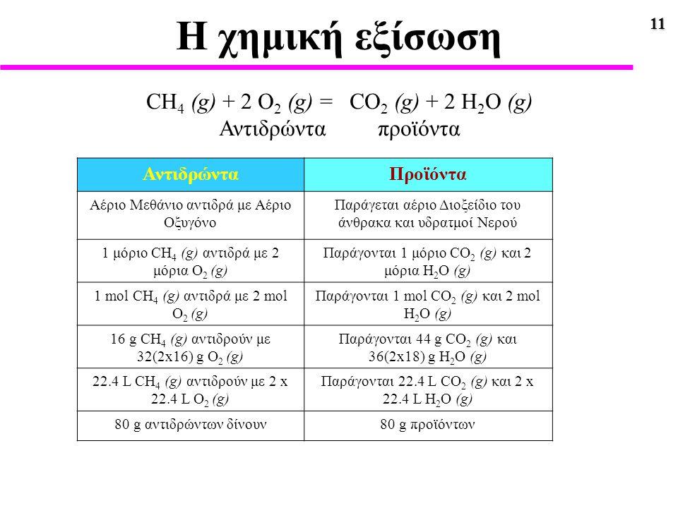 Η χημική εξίσωση CH4 (g) + 2 O2 (g) = CO2 (g) + 2 H2O (g)