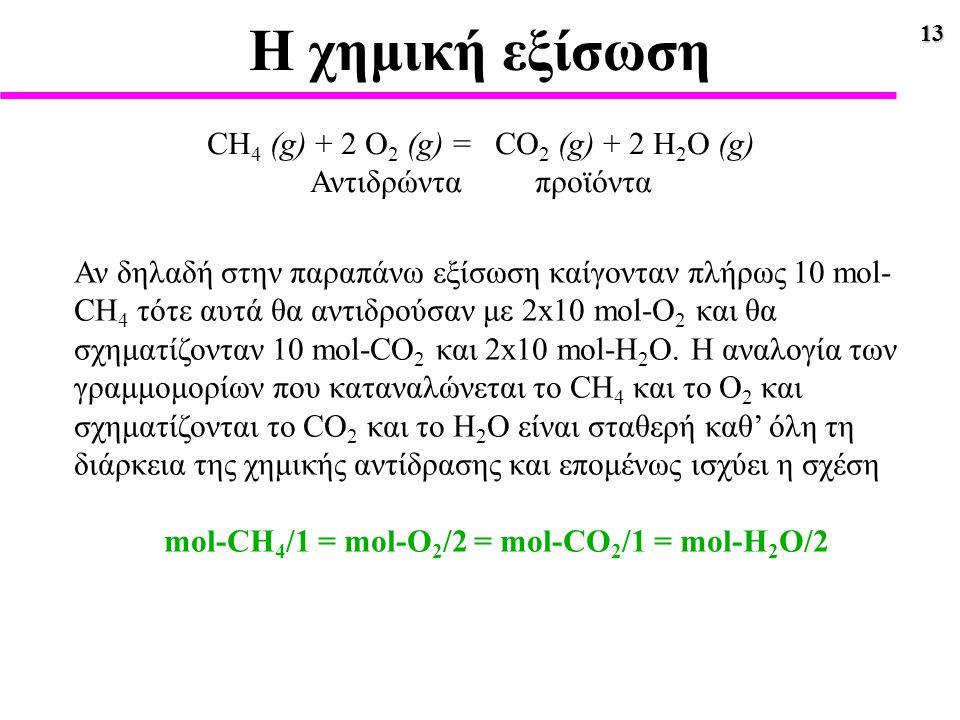 mol-CH4/1 = mol-O2/2 = mol-CO2/1 = mol-H2O/2