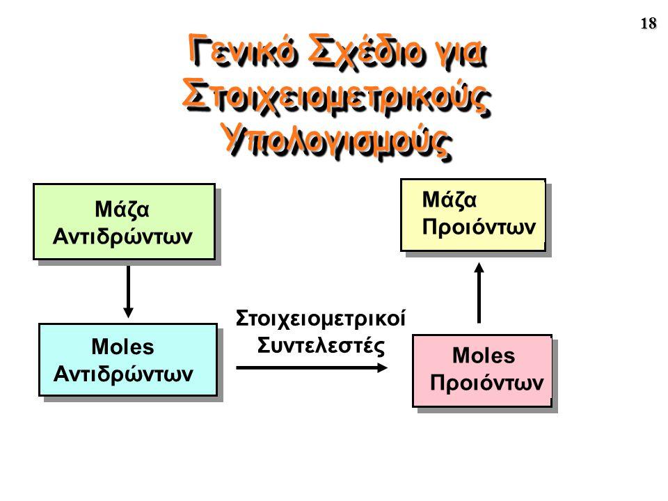 Γενικό Σχέδιο για Στοιχειομετρικούς Υπολογισμούς