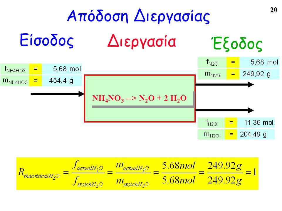 Απόδοση Διεργασίας Είσοδος Διεργασία Έξοδος NH4NO3 --> N2O + 2 H2O