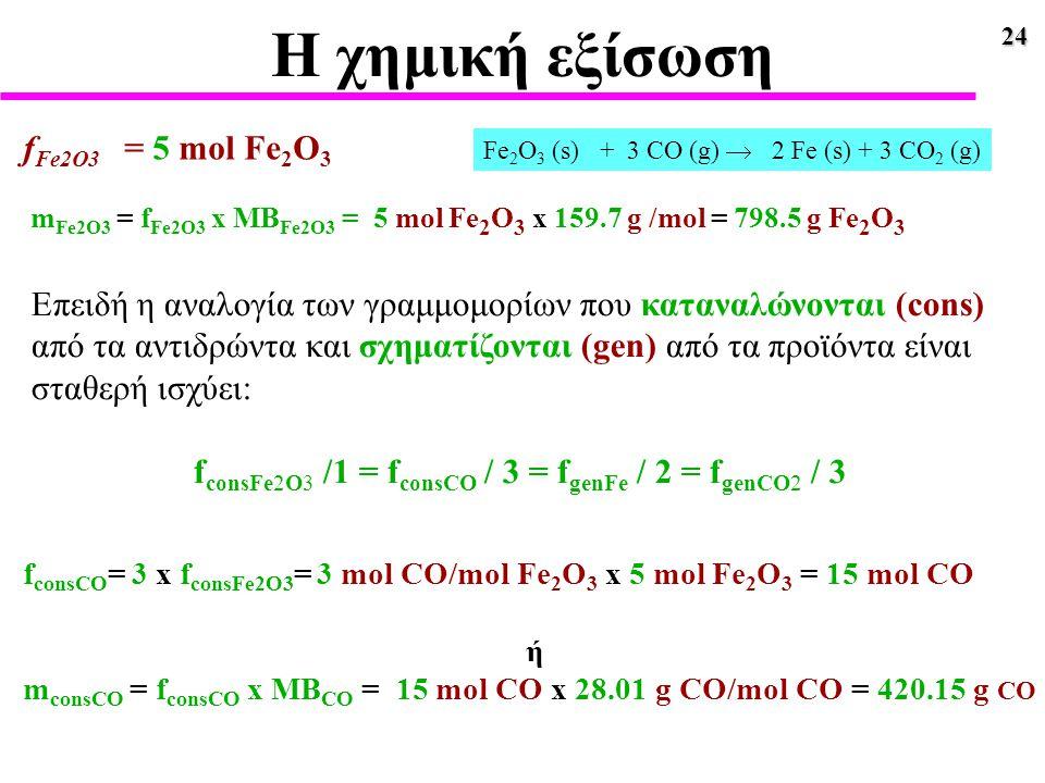 Η χημική εξίσωση fFe2O3 = 5 mol Fe2O3