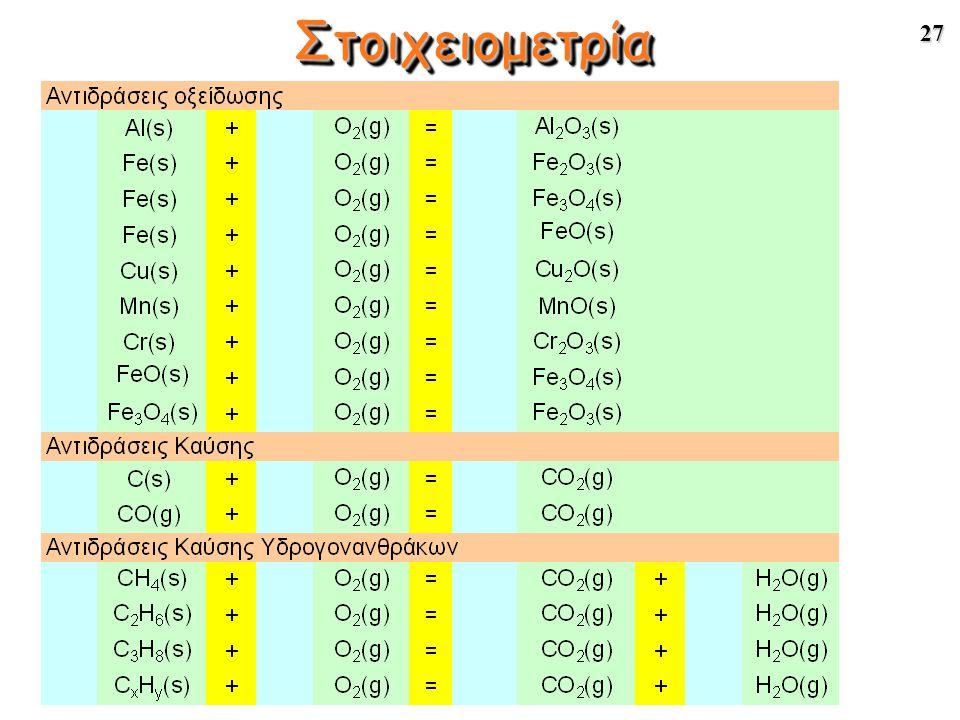Στοιχειομετρία