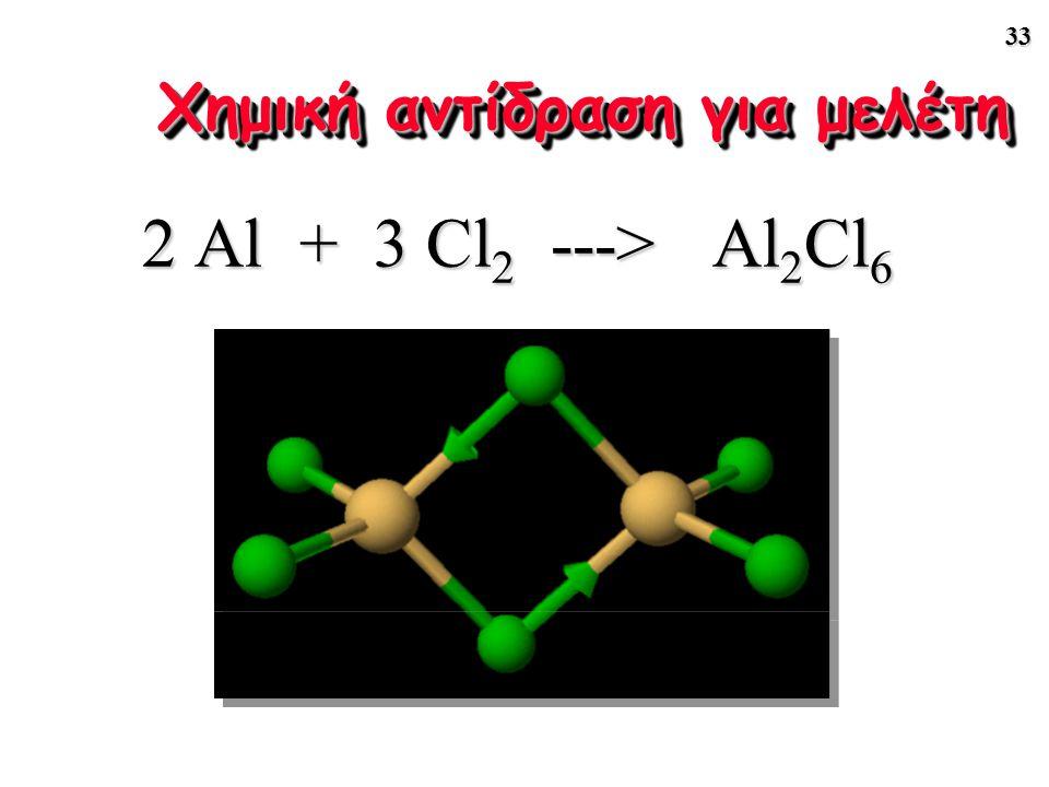 Χημική αντίδραση για μελέτη