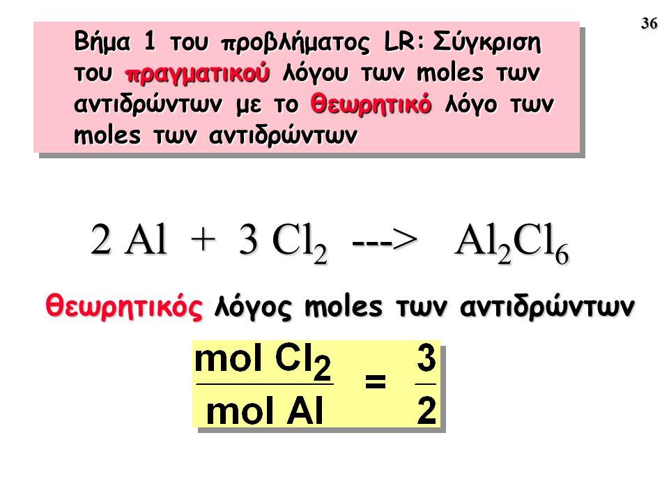 2 Al + 3 Cl2 ---> Al2Cl6 θεωρητικός λόγος moles των αντιδρώντων