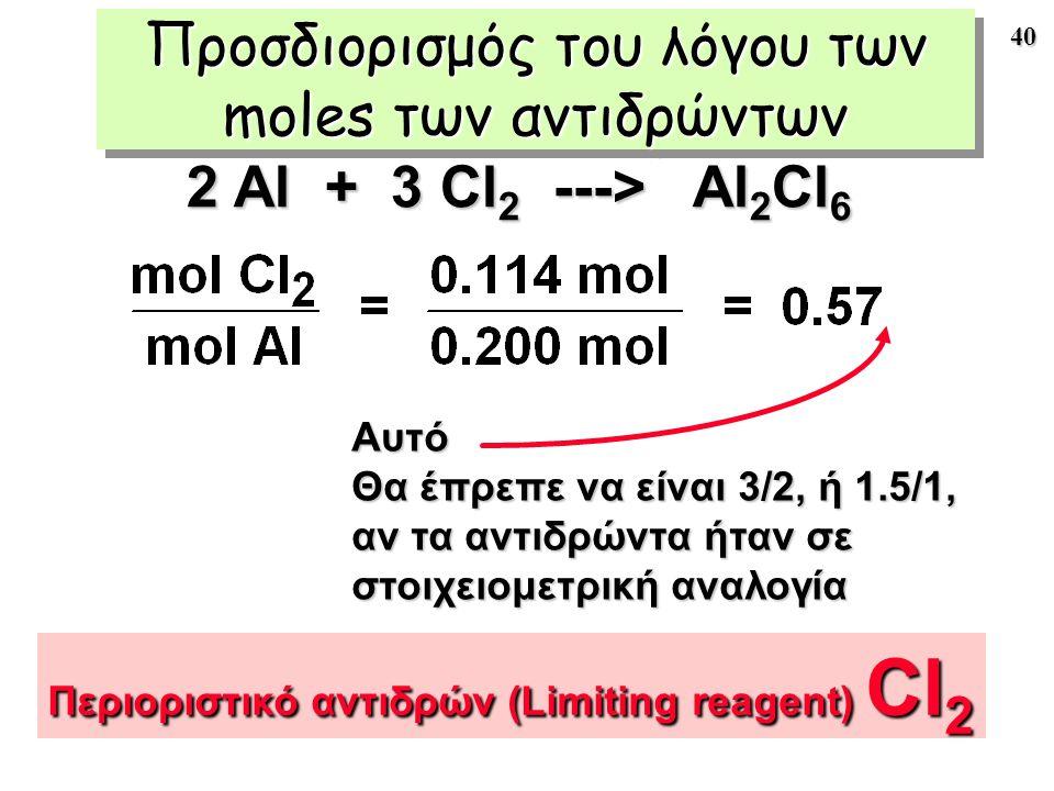 Προσδιορισμός του λόγου των moles των αντιδρώντων