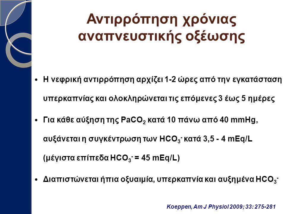 Αντιρρόπηση χρόνιας αναπνευστικής οξέωσης