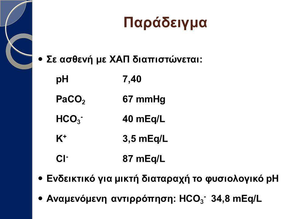Παράδειγμα Σε ασθενή με ΧΑΠ διαπιστώνεται: pH 7,40 PaCO2 67 mmHg