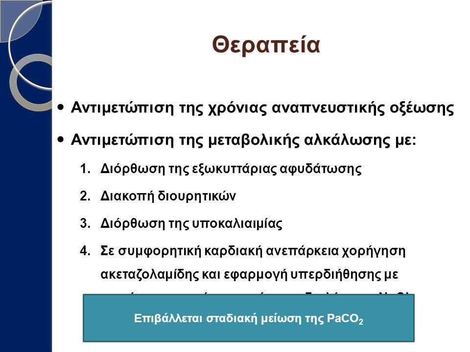 Επιβάλλεται σταδιακή μείωση της PaCO2