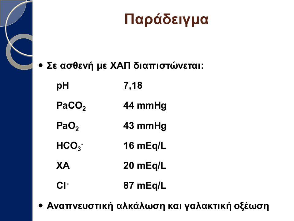 Παράδειγμα Σε ασθενή με ΧΑΠ διαπιστώνεται: pH 7,18 PaCO2 44 mmHg