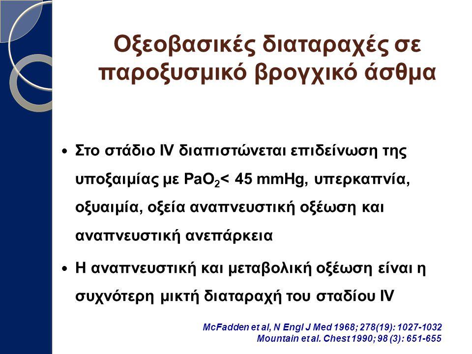 Οξεοβασικές διαταραχές σε παροξυσμικό βρογχικό άσθμα