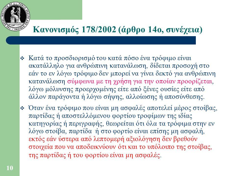 Κανονισμός 178/2002 (άρθρο 14ο, συνέχεια)