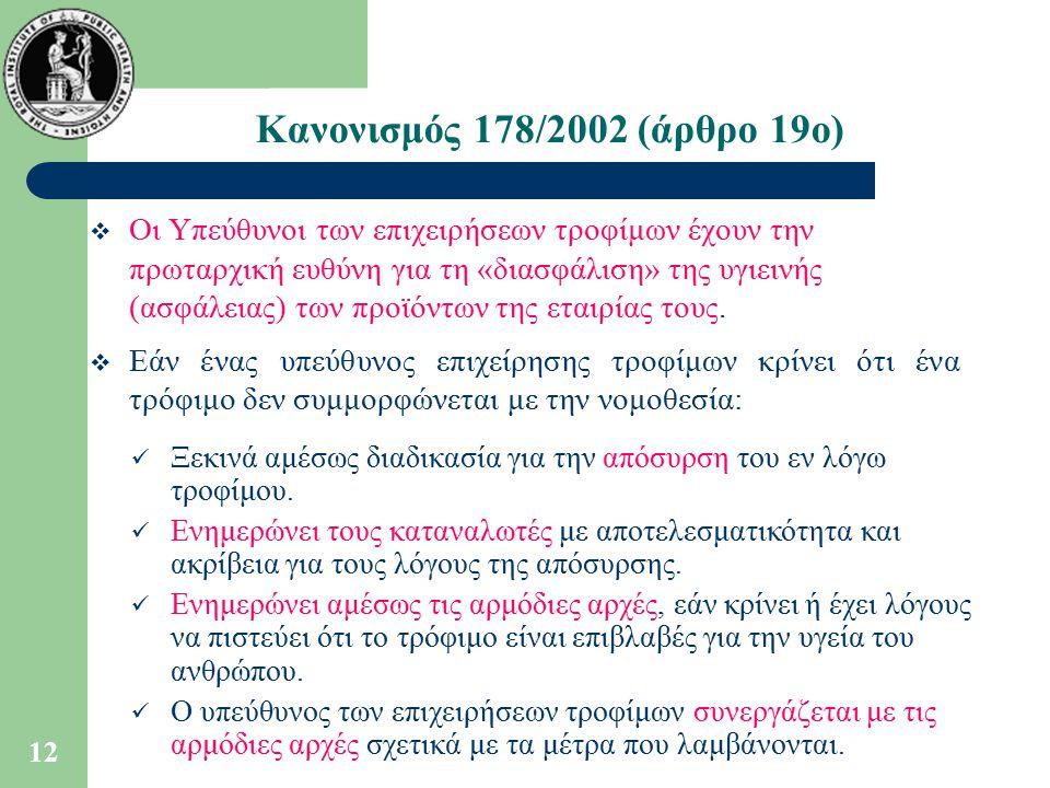 Κανονισμός 178/2002 (άρθρο 19ο)