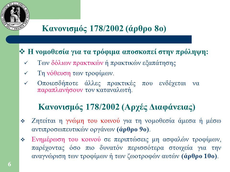 Κανονισμός 178/2002 (Αρχές Διαφάνειας)