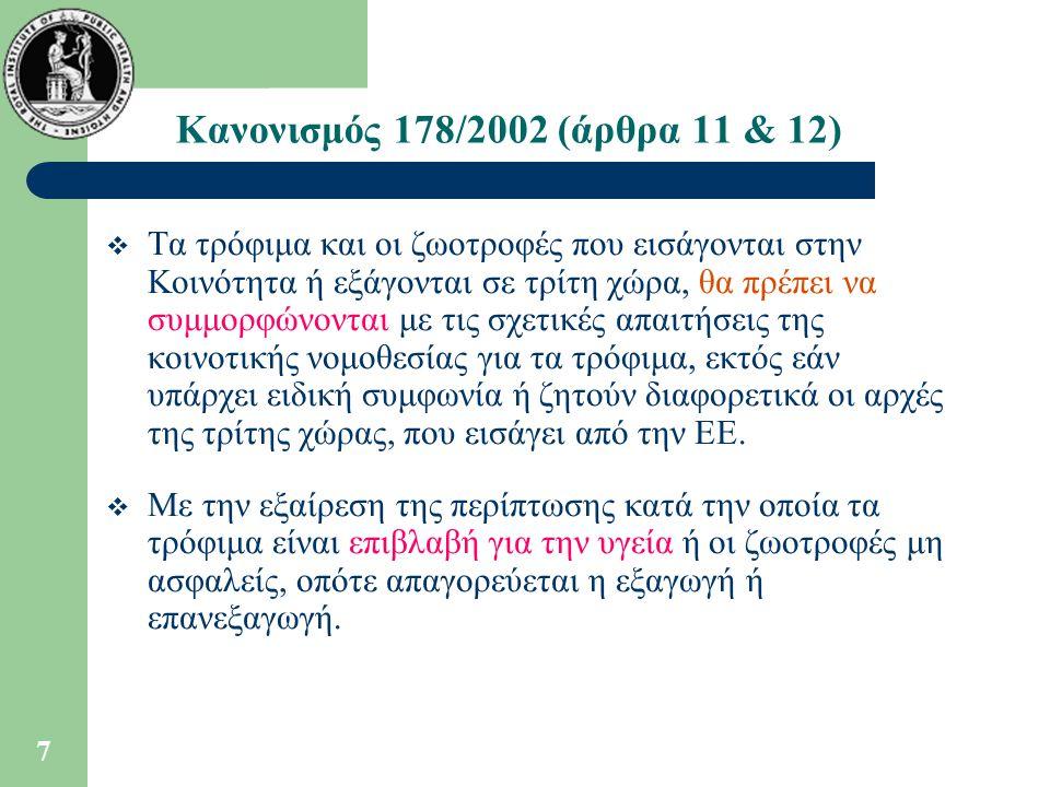 Κανονισμός 178/2002 (άρθρα 11 & 12)