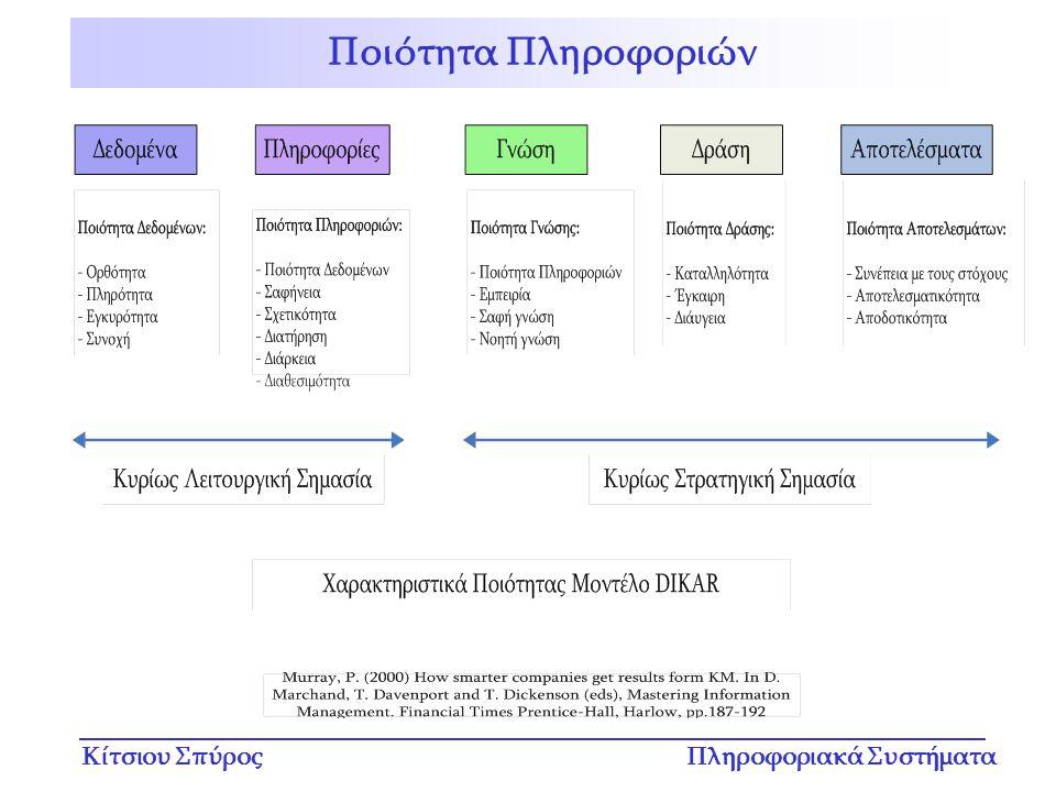 Ποιότητα Πληροφοριών