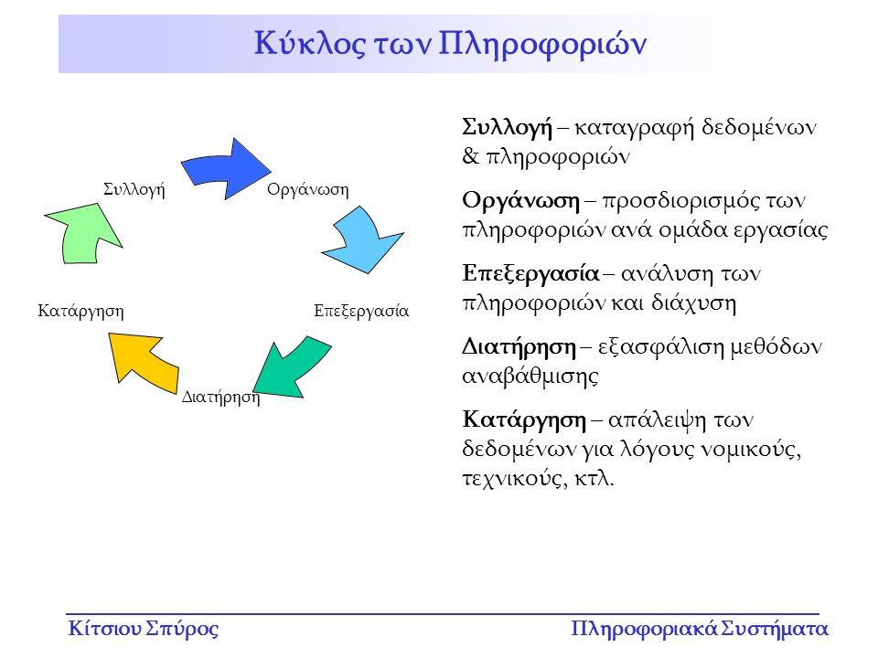 Κύκλος των Πληροφοριών