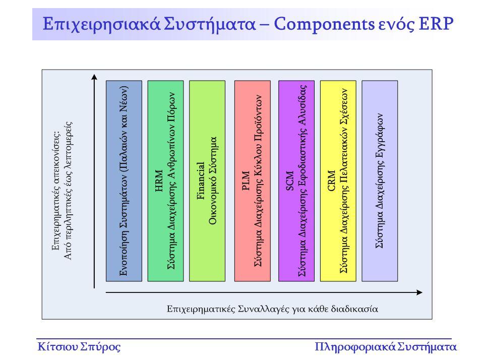 Επιχειρησιακά Συστήματα – Components ενός ERP