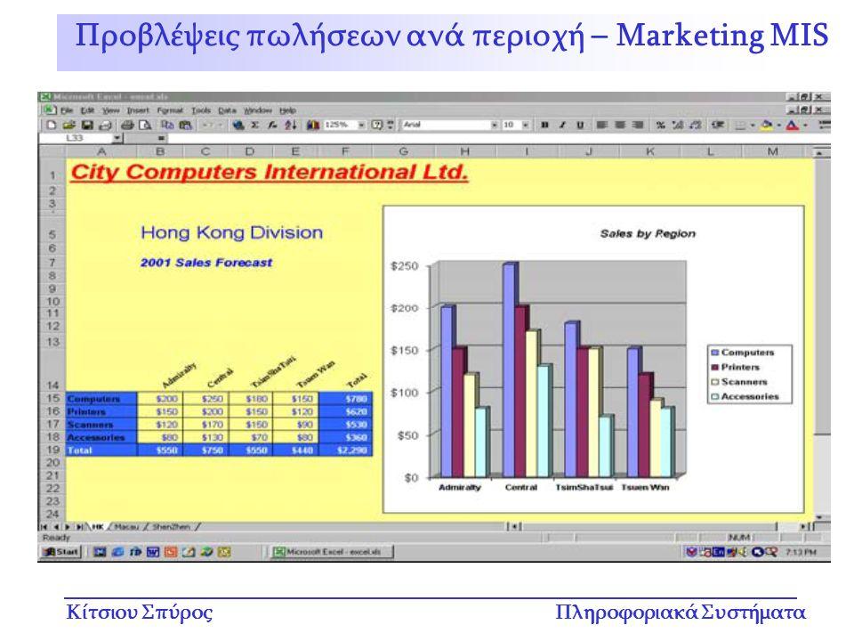 Προβλέψεις πωλήσεων ανά περιοχή – Marketing MIS
